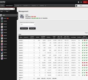 StandardPerHead.com Gambling Platform