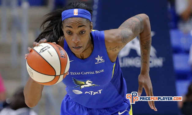 WNBA Players Test Positive for Coronavirus